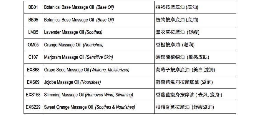 body-massage-oil-listing