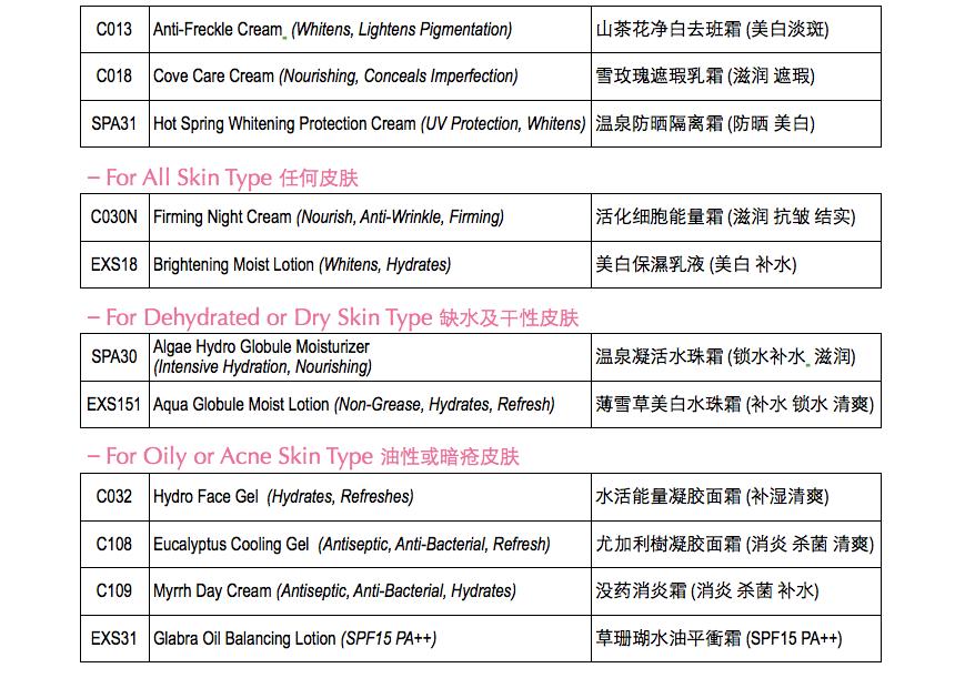 cream-emulsion-listing