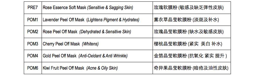 soft-mask-listing-2