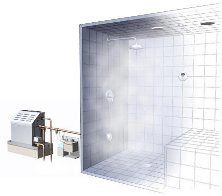 Cheap Steam Bath Room System Generator Supplier Singapore