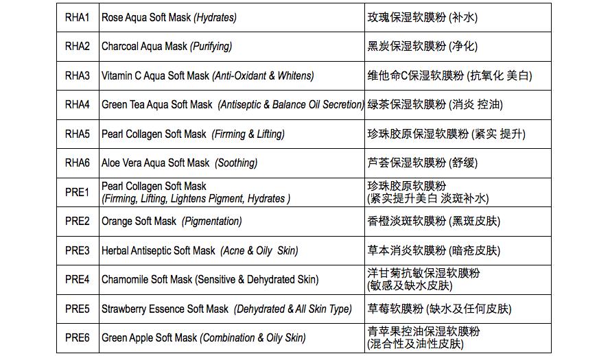 soft-mask-listing-1